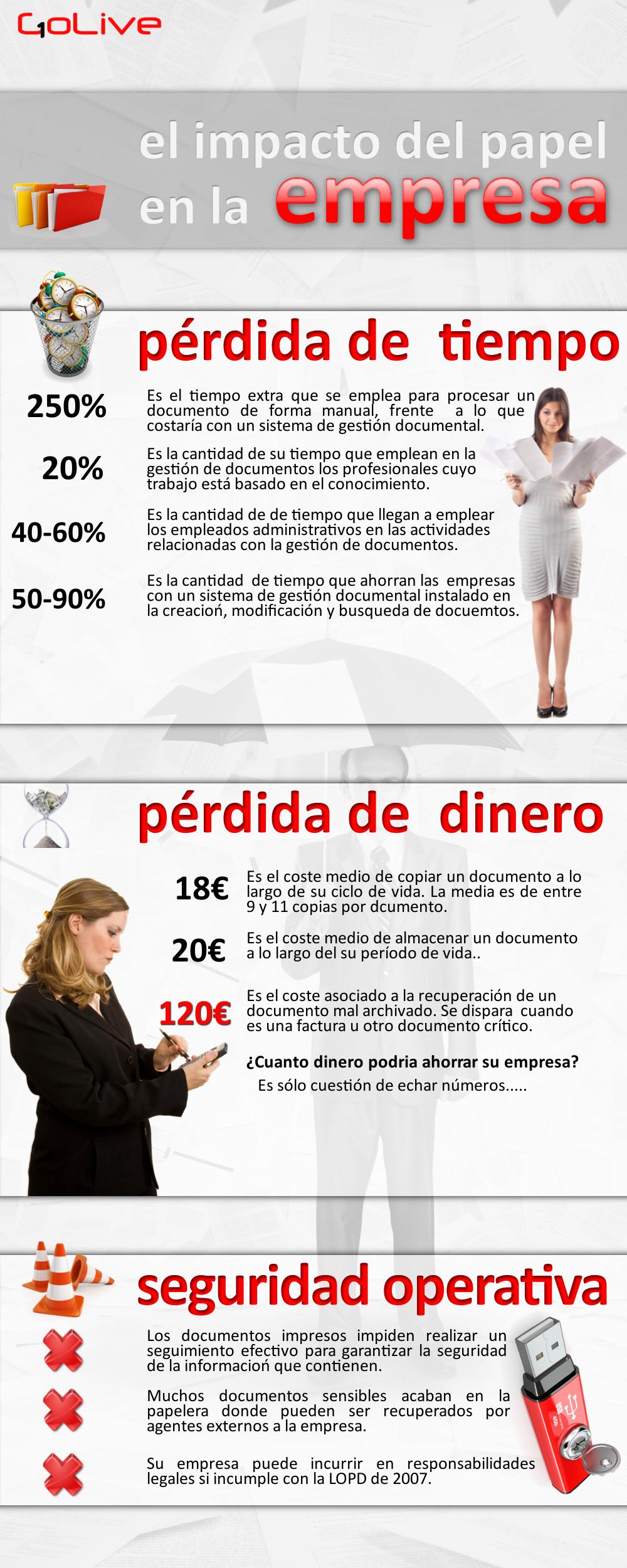 impacto_papel_en_la_empresa