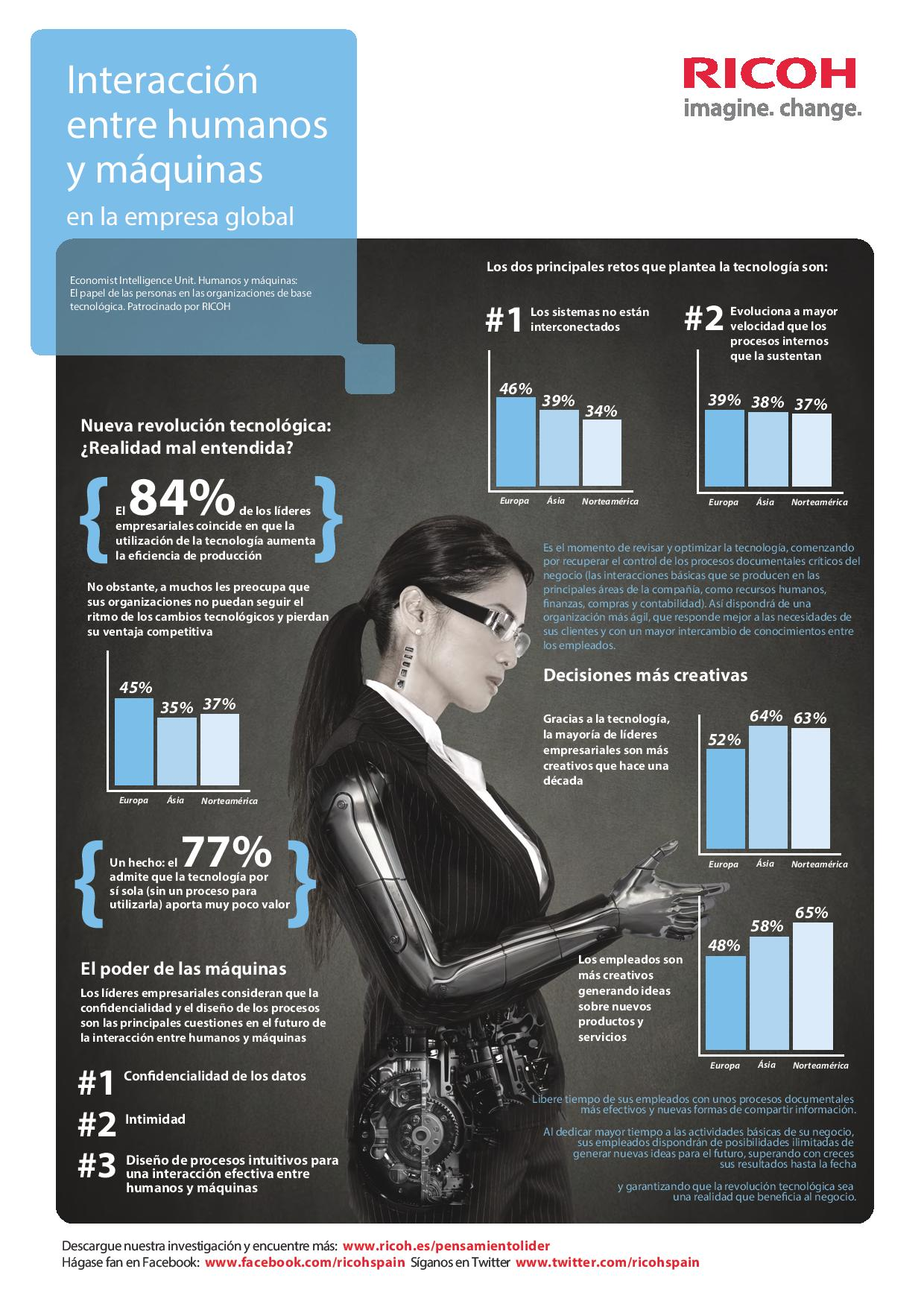 Global_Business_Insight_infographic_ES-page-001
