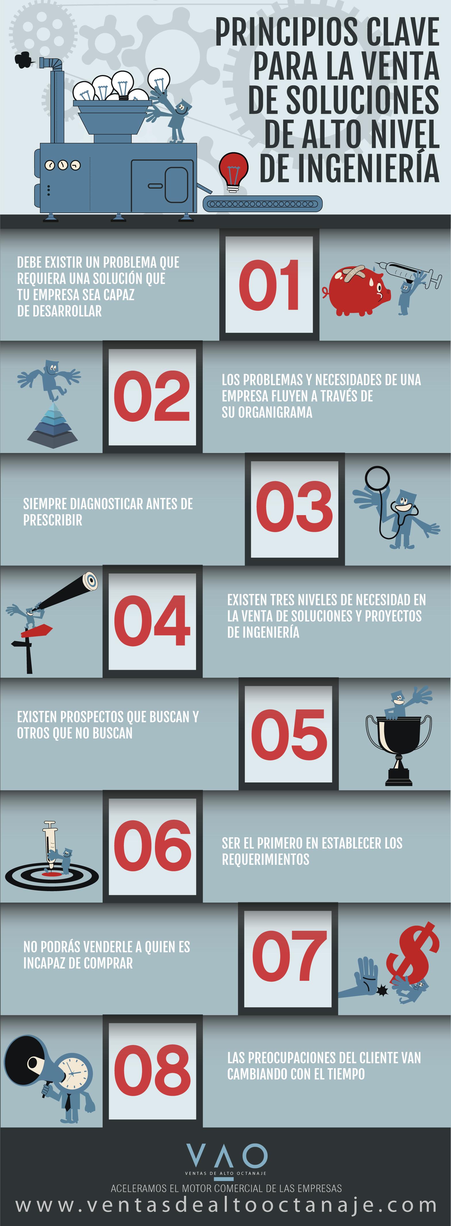 infografia-vao-principios_venta_soluciones_ingenieros